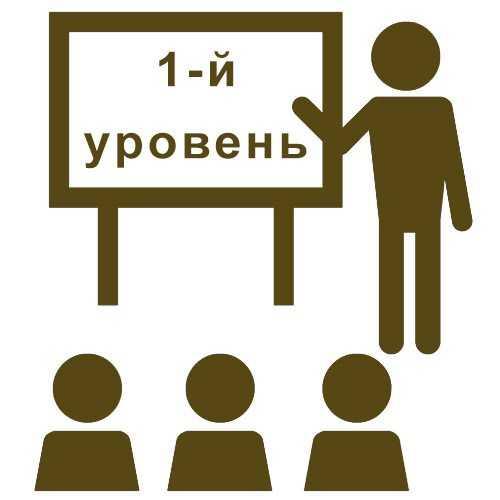 LI-ТРЕНИНГИ 1-ГО УРОВНЯ